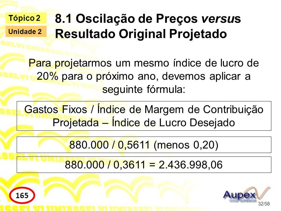 8.1 Oscilação de Preços versus Resultado Original Projetado 32/58 Tópico 2 165 Unidade 2 Para projetarmos um mesmo índice de lucro de 20% para o próxi