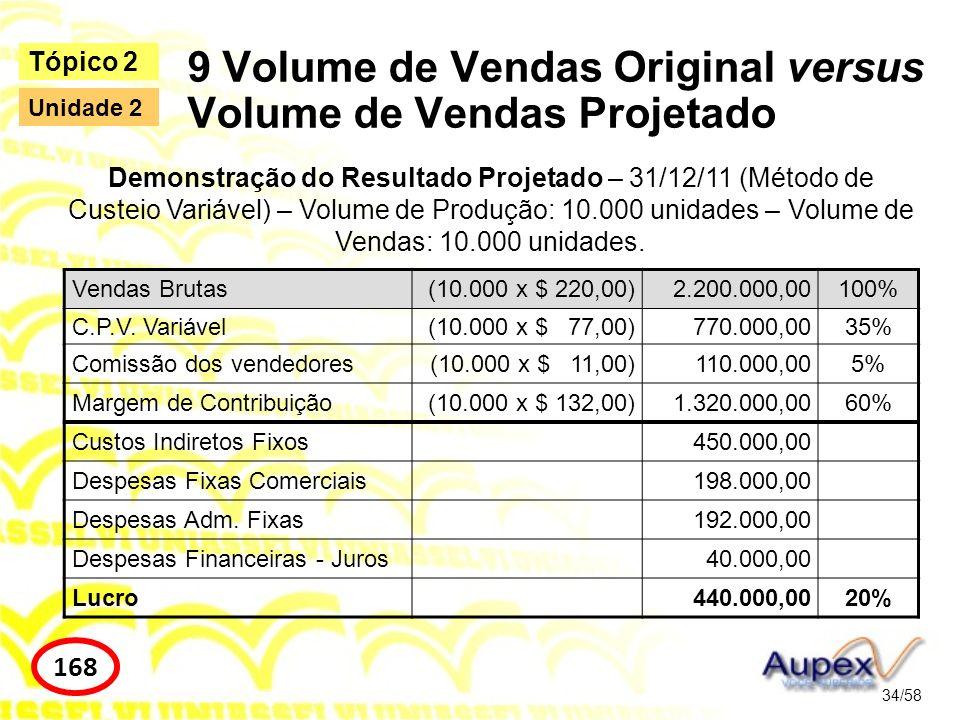 9 Volume de Vendas Original versus Volume de Vendas Projetado 34/58 Tópico 2 168 Unidade 2 Vendas Brutas(10.000 x $ 220,00)2.200.000,00100% C.P.V. Var