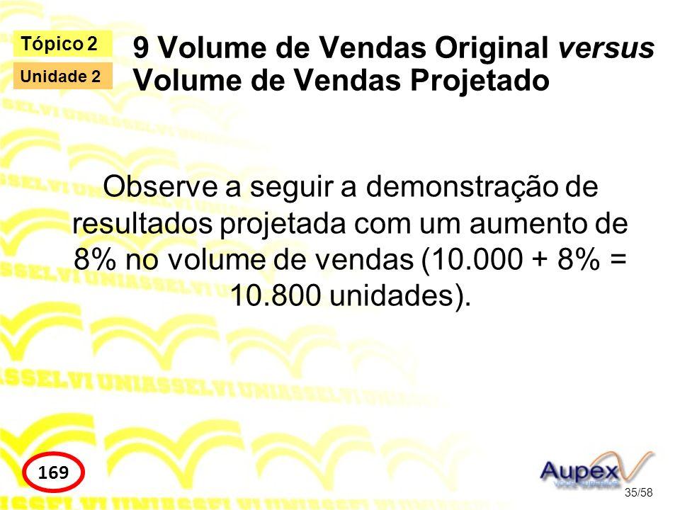 9 Volume de Vendas Original versus Volume de Vendas Projetado 35/58 Tópico 2 169 Unidade 2 Observe a seguir a demonstração de resultados projetada com