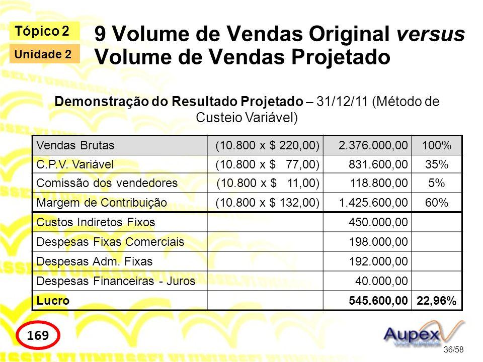 9 Volume de Vendas Original versus Volume de Vendas Projetado 36/58 Tópico 2 169 Unidade 2 Vendas Brutas(10.800 x $ 220,00)2.376.000,00100% C.P.V. Var
