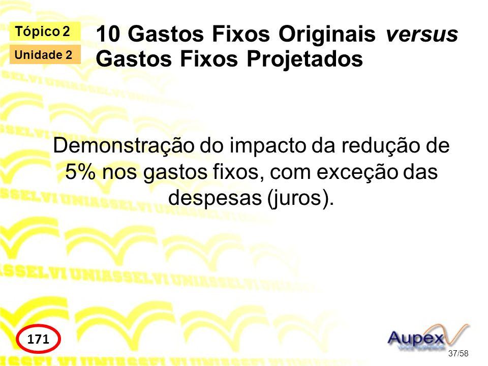 10 Gastos Fixos Originais versus Gastos Fixos Projetados 37/58 Tópico 2 171 Unidade 2 Demonstração do impacto da redução de 5% nos gastos fixos, com e