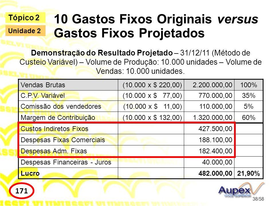 10 Gastos Fixos Originais versus Gastos Fixos Projetados 38/58 Tópico 2 171 Unidade 2 Vendas Brutas(10.000 x $ 220,00)2.200.000,00100% C.P.V. Variável
