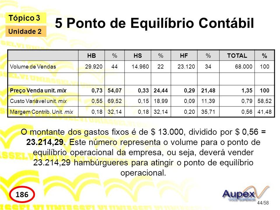 HB%HS%HF%TOTAL% Volume de Vendas29.9204414.9602223.1203468.000100 Preço Venda unit. mix0,7354,070,3324,440,2921,481,35100 Custo Variável unit. mix0,55