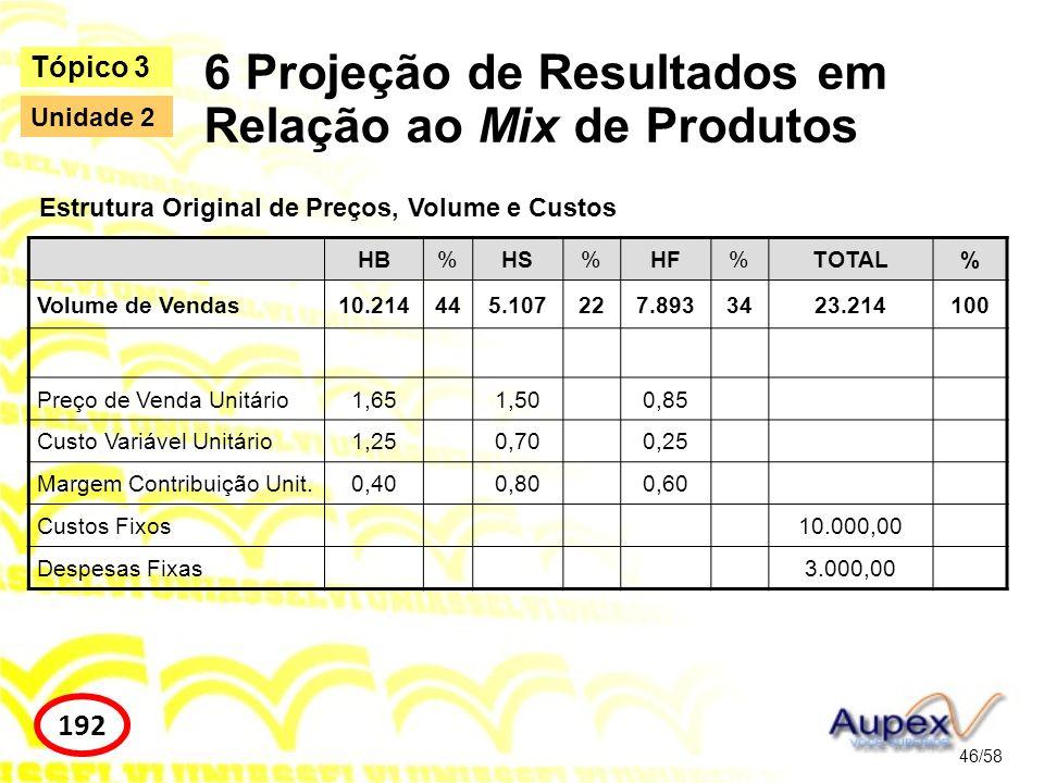 HB%HS%HF%TOTAL% Volume de Vendas10.214445.107227.8933423.214100 Preço de Venda Unitário1,651,500,85 Custo Variável Unitário1,250,700,25 Margem Contrib
