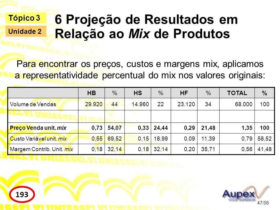 6 Projeção de Resultados em Relação ao Mix de Produtos 47/58 Tópico 3 193 Unidade 2 Para encontrar os preços, custos e margens mix, aplicamos a repres