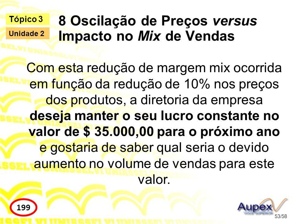 8 Oscilação de Preços versus Impacto no Mix de Vendas 53/58 Tópico 3 199 Unidade 2 Com esta redução de margem mix ocorrida em função da redução de 10%