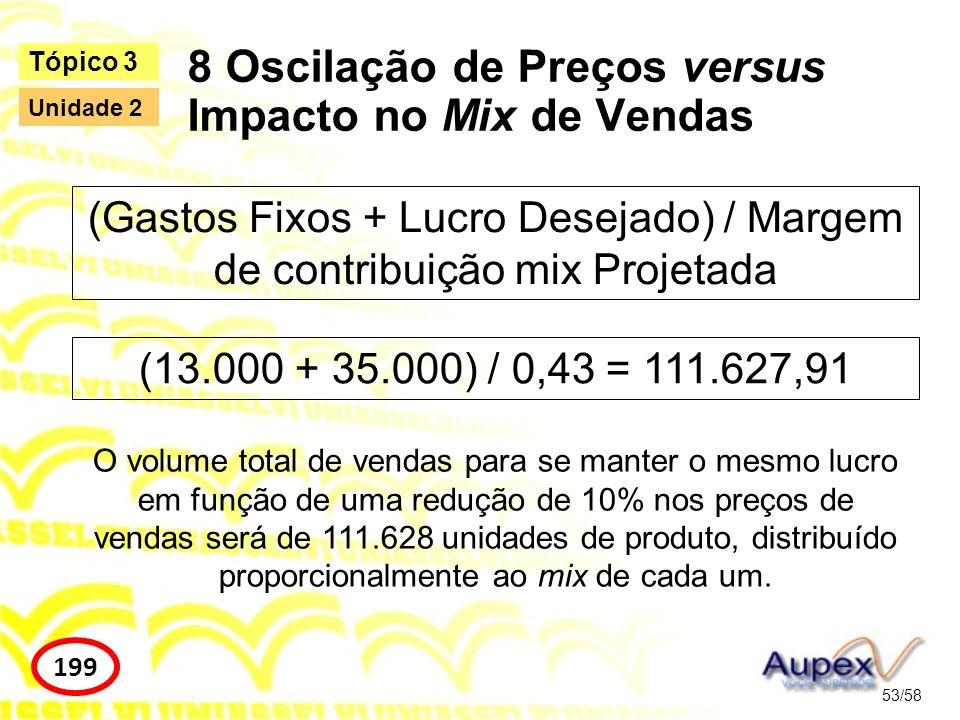 8 Oscilação de Preços versus Impacto no Mix de Vendas 53/58 Tópico 3 199 Unidade 2 (Gastos Fixos + Lucro Desejado) / Margem de contribuição mix Projet