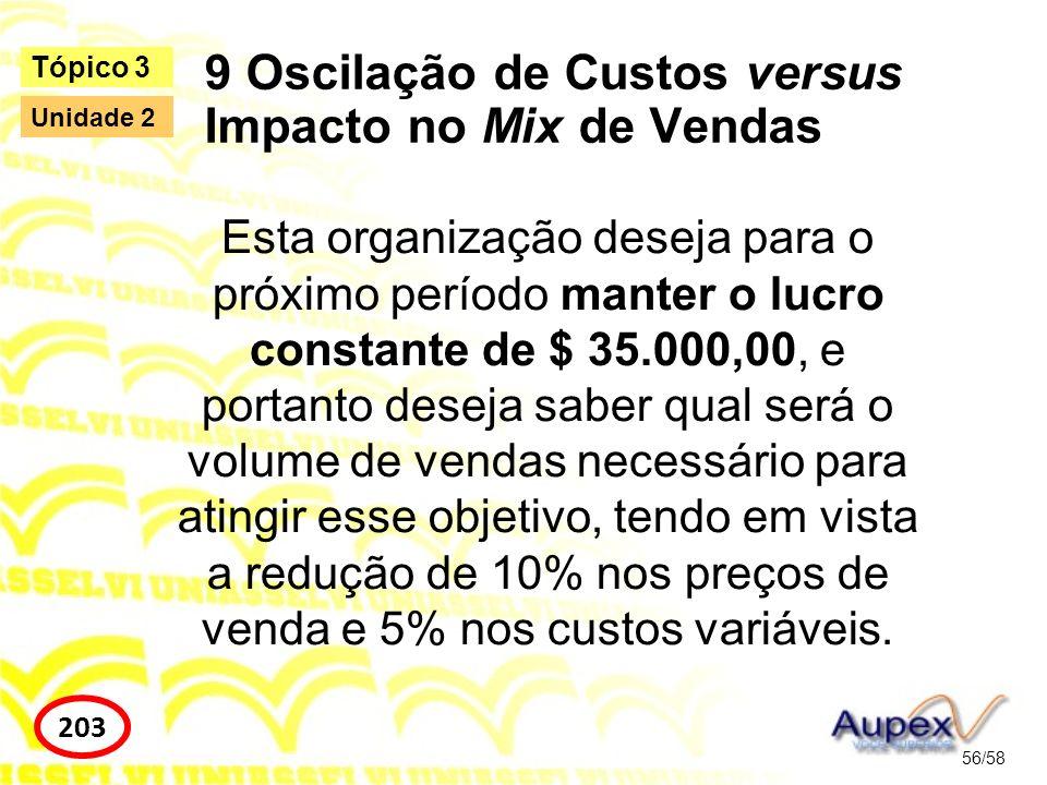 9 Oscilação de Custos versus Impacto no Mix de Vendas 56/58 Tópico 3 203 Unidade 2 Esta organização deseja para o próximo período manter o lucro const