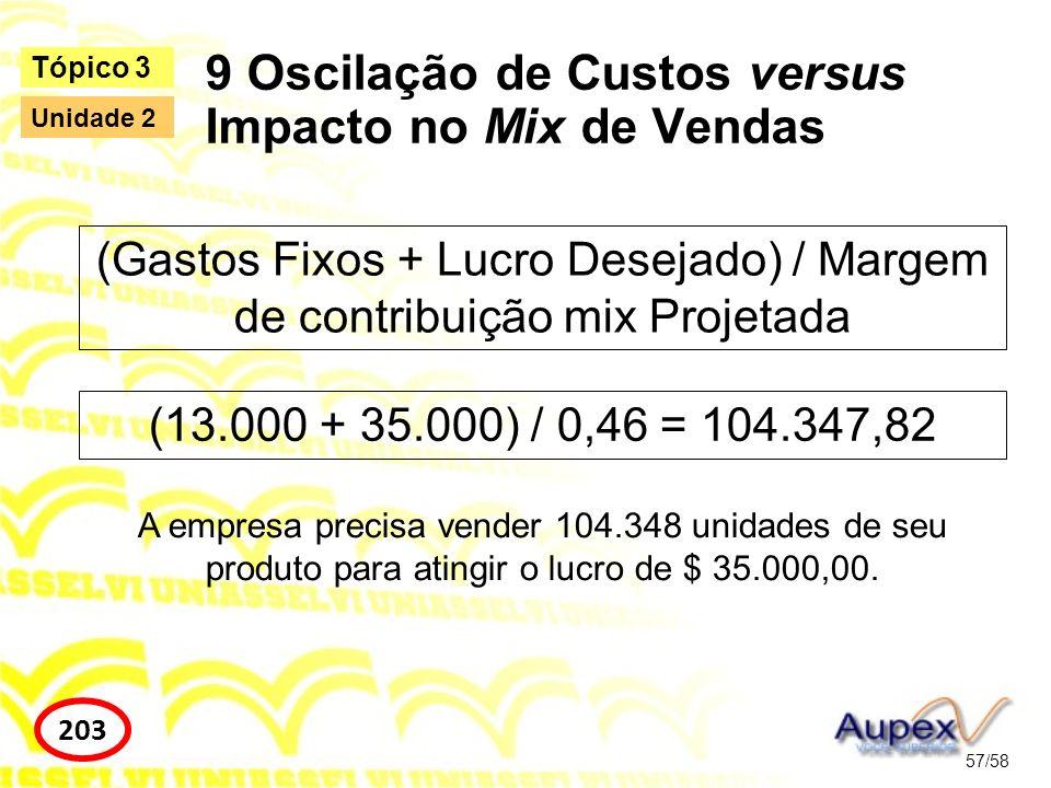 9 Oscilação de Custos versus Impacto no Mix de Vendas 57/58 Tópico 3 203 Unidade 2 (Gastos Fixos + Lucro Desejado) / Margem de contribuição mix Projet