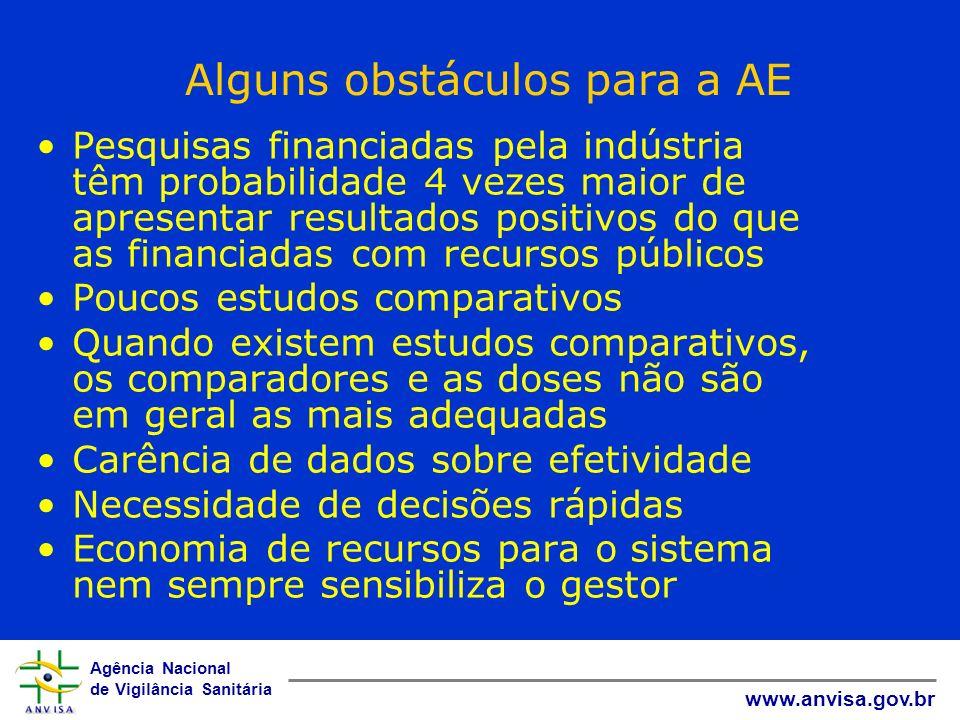 Agência Nacional de Vigilância Sanitária www.anvisa.gov.br Alguns obstáculos para a AE Pesquisas financiadas pela indústria têm probabilidade 4 vezes
