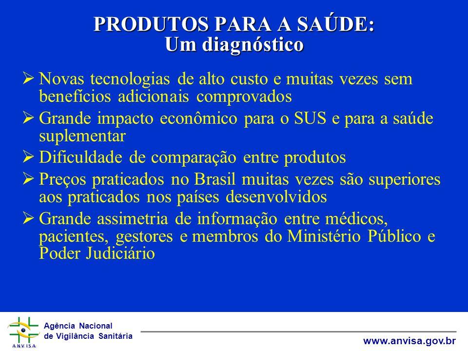 Agência Nacional de Vigilância Sanitária www.anvisa.gov.br PRODUTOS PARA A SAÚDE: Um diagnóstico Novas tecnologias de alto custo e muitas vezes sem be