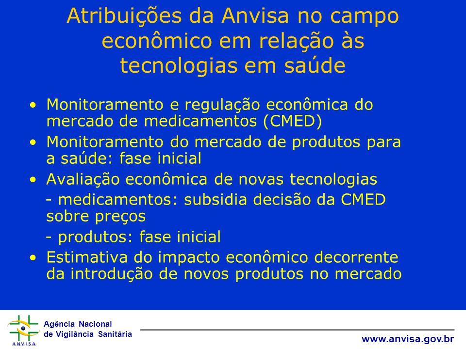 Agência Nacional de Vigilância Sanitária www.anvisa.gov.br Atribuições da Anvisa no campo econômico em relação às tecnologias em saúde Monitoramento e