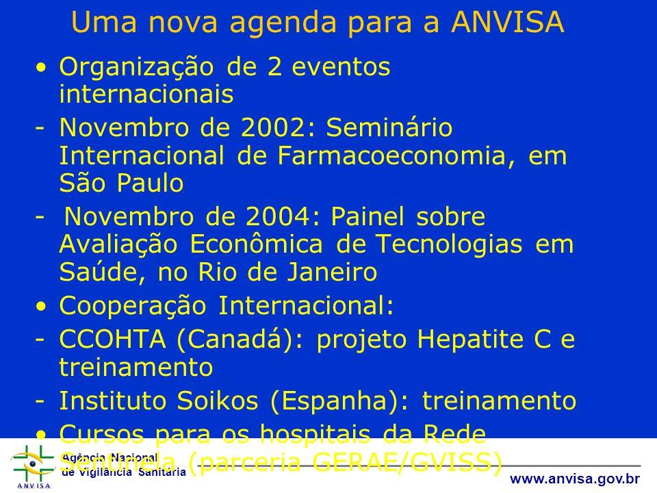 Agência Nacional de Vigilância Sanitária www.anvisa.gov.br Uma nova agenda para a ANVISA Organização de 2 eventos internacionais -Novembro de 2002: Se