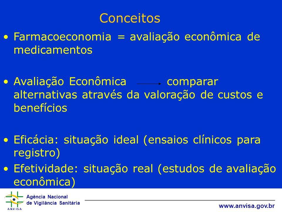 Agência Nacional de Vigilância Sanitária www.anvisa.gov.br Conceitos Farmacoeconomia = avaliação econômica de medicamentos Avaliação Econômica compara