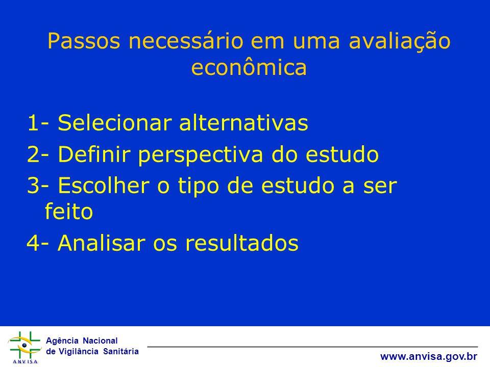 Agência Nacional de Vigilância Sanitária www.anvisa.gov.br Passos necessário em uma avaliação econômica 1- Selecionar alternativas 2- Definir perspect