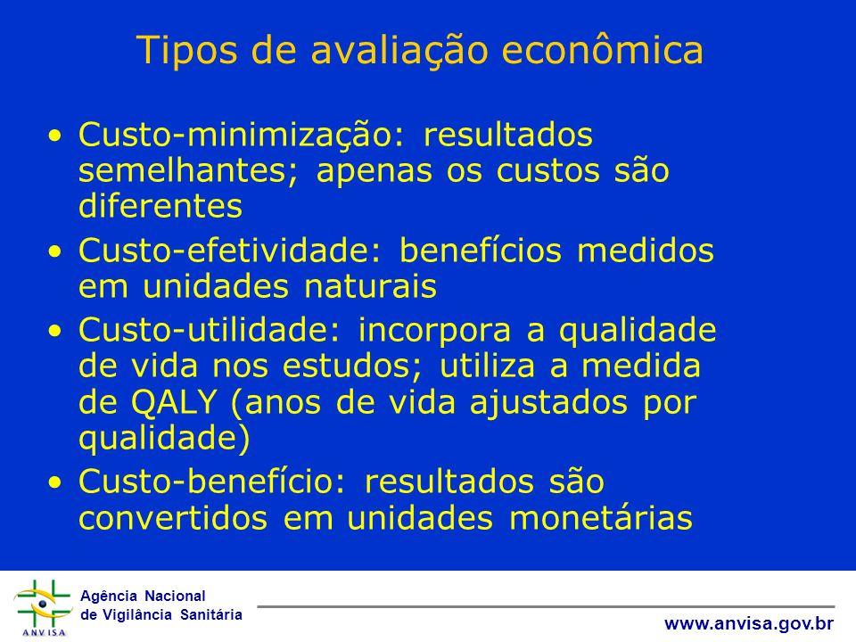 Agência Nacional de Vigilância Sanitária www.anvisa.gov.br Tipos de avaliação econômica Custo-minimização: resultados semelhantes; apenas os custos sã
