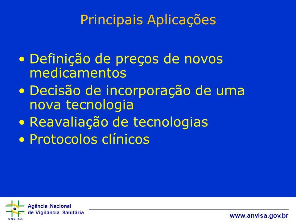 Agência Nacional de Vigilância Sanitária www.anvisa.gov.br Principais Aplicações Definição de preços de novos medicamentos Decisão de incorporação de