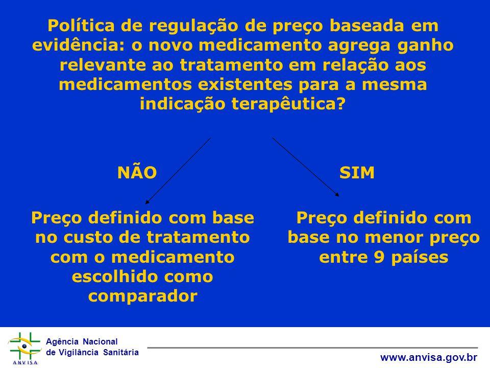 Agência Nacional de Vigilância Sanitária www.anvisa.gov.br Política de regulação de preço baseada em evidência: o novo medicamento agrega ganho releva