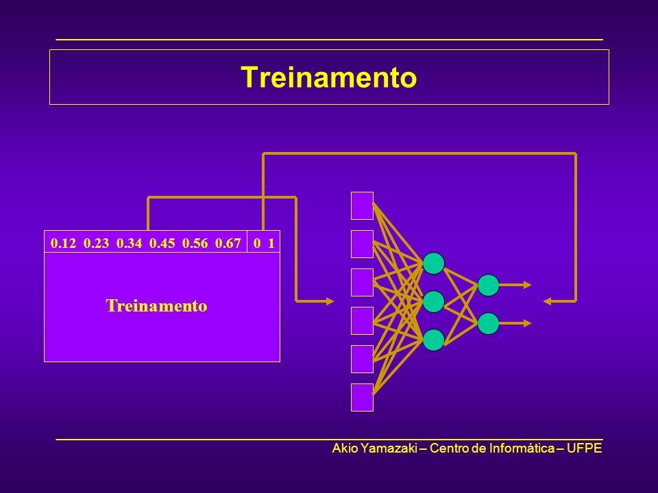 _____________________________________________________________________________ Akio Yamazaki – Centro de Informática – UFPE ___________________________