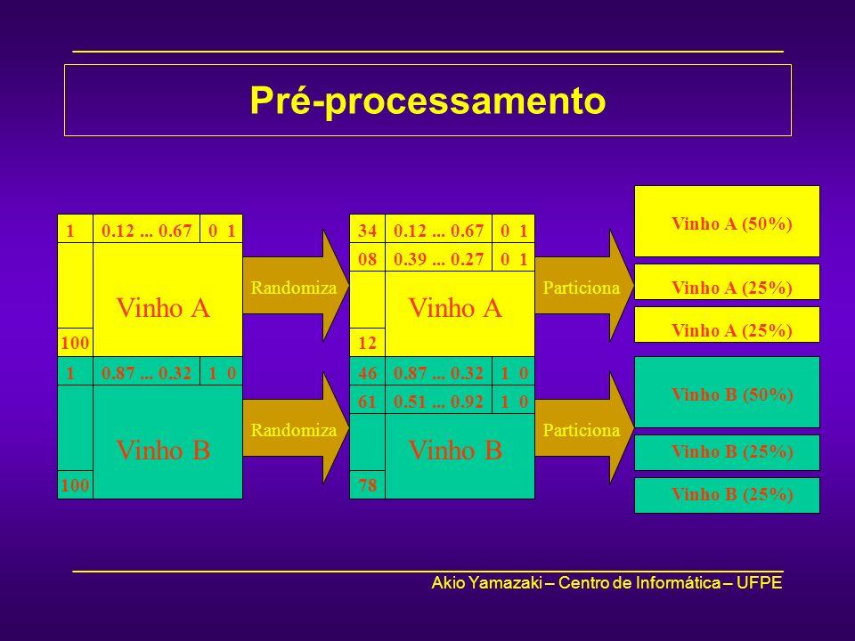 _____________________________________________________________________________ Akio Yamazaki – Centro de Informática – UFPE _____________________________________________________________________________ Pré-processamento 0.12...
