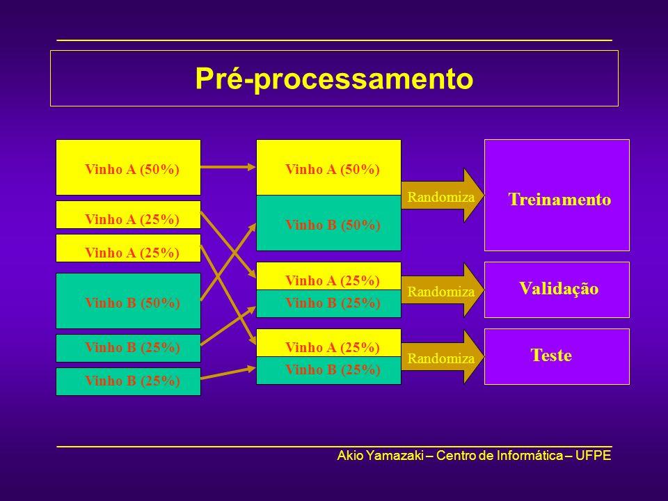 _____________________________________________________________________________ Akio Yamazaki – Centro de Informática – UFPE _____________________________________________________________________________ Pré-processamento Vinho A (50%) Vinho A (25%) Vinho B (50%) Vinho B (25%) Vinho A (50%) Vinho B (50%) Vinho A (25%) Vinho B (25%) Vinho A (25%) Vinho B (25%) Treinamento Validação Teste Randomiza