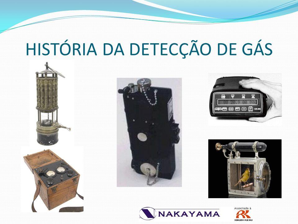 RIKEN GX-2001 Lançado em 2001, este é o menor detector de 4 gases (LEL/O2/H2S/CO) do mundo.