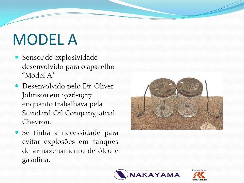 Produzido pela Standard Oil, o Monitor de explosividade Model B foi o primeiro detector por combustão catalítica, lançado em 1927.