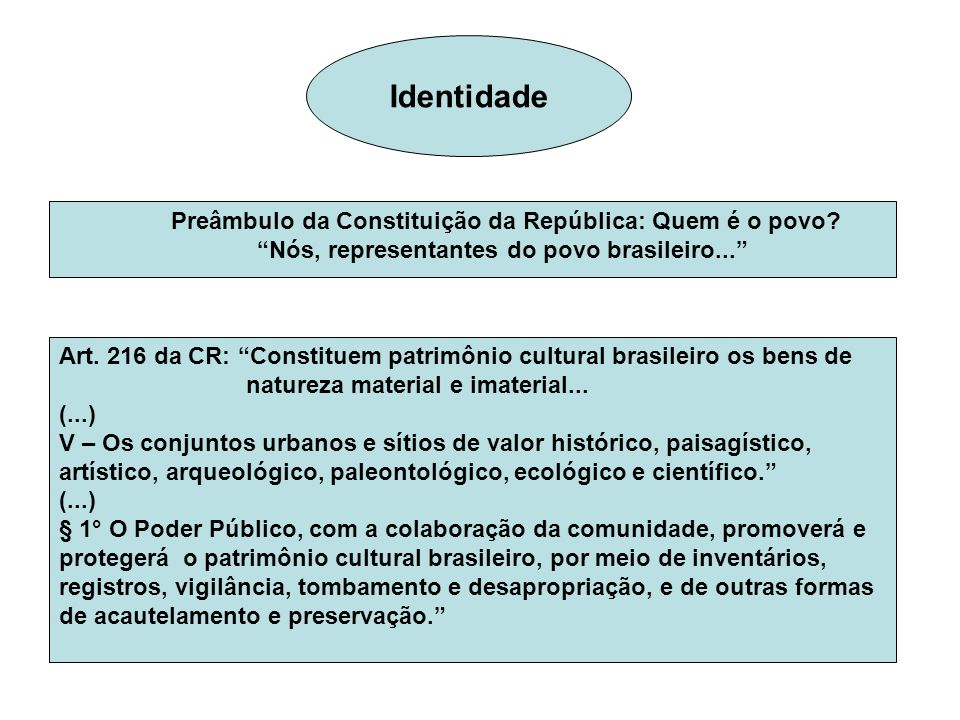 Identidade Art. 216 da CR – Constituem patrimônio cultural brasileiro os bens de natureza material e imaterial... Art. 216 da CR: Constituem patrimôni