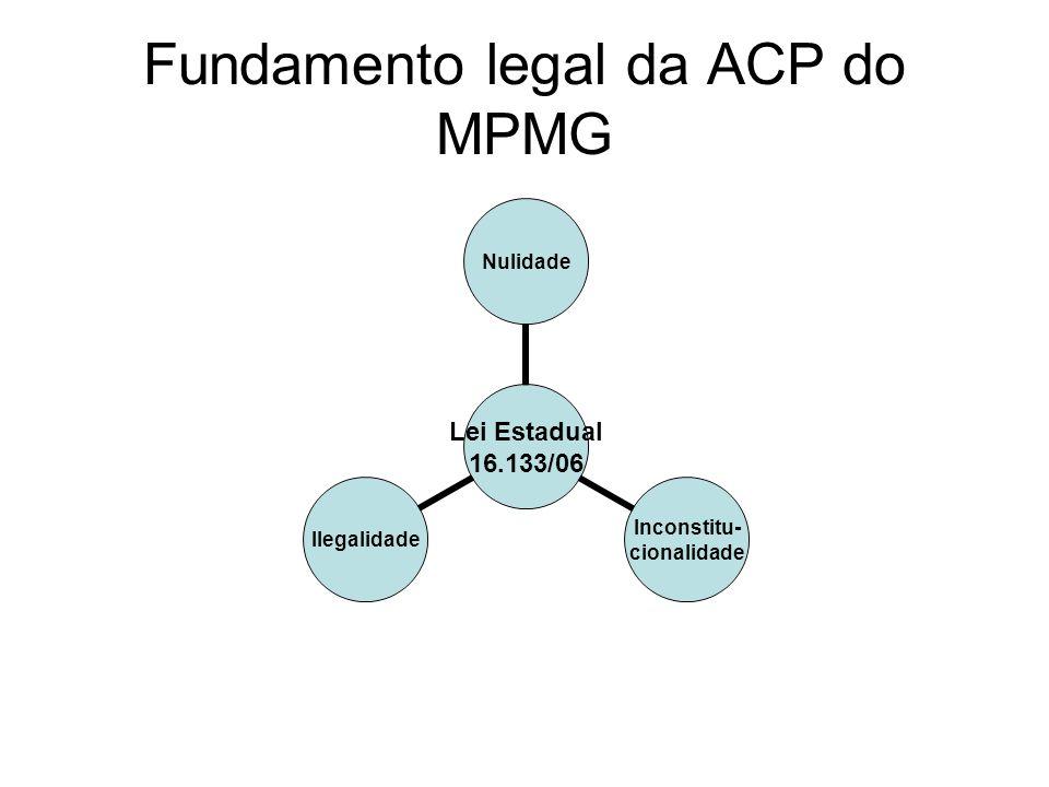 Fundamento legal da ACP do MPMG Lei Estadual 16.133/06 Nulidade Inconstitu- cionalidade Ilegalidade