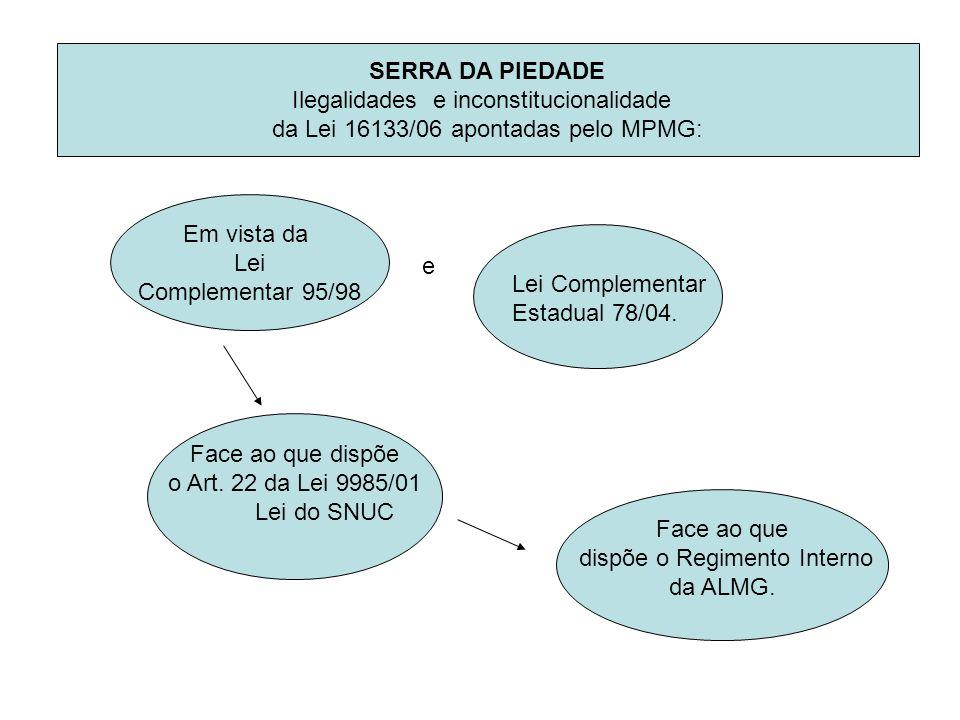 SERRA DA PIEDADE Ilegalidades e inconstitucionalidade da Lei 16133/06 apontadas pelo MPMG: Em vista da Lei Complementar 95/98 Face ao que dispõe o Art