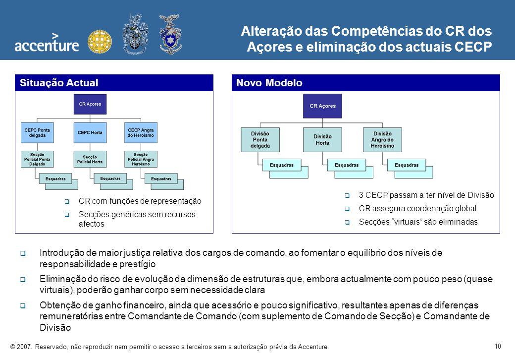 10 © 2007. Reservado, não reproduzir nem permitir o acesso a terceiros sem a autorização prévia da Accenture. Alteração das Competências do CR dos Aço