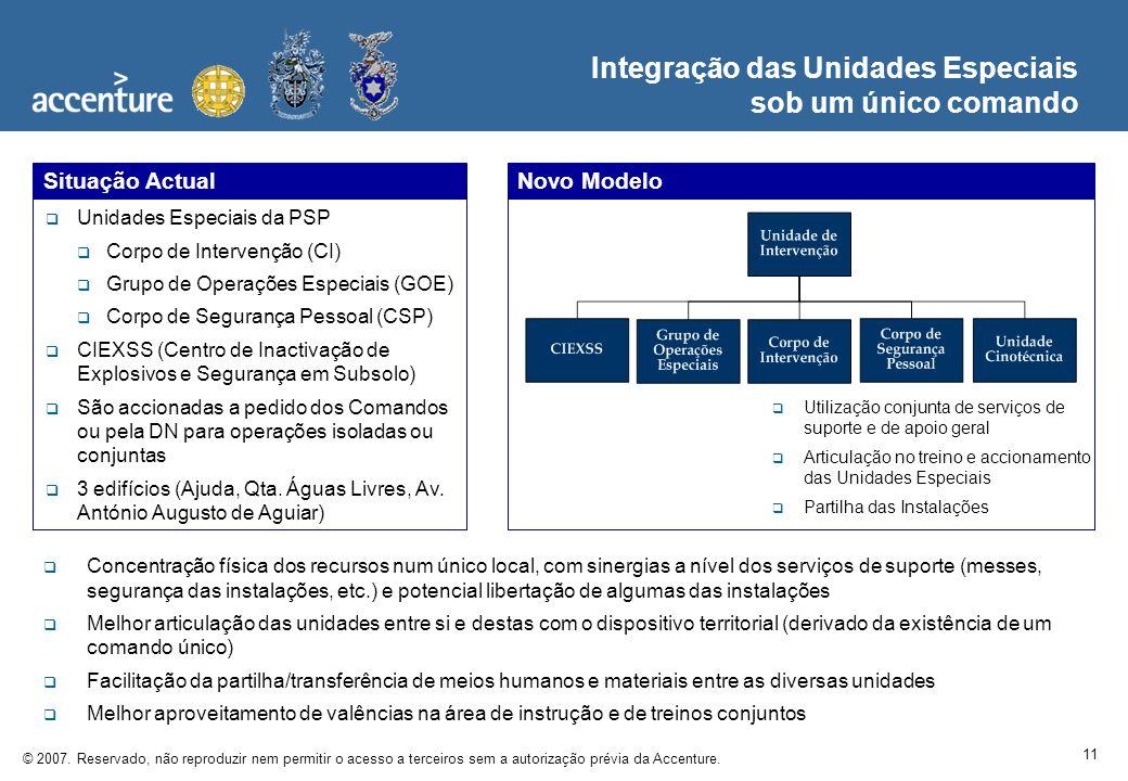 Unidades Especiais da PSP Corpo de Intervenção (CI) Grupo de Operações Especiais (GOE) Corpo de Segurança Pessoal (CSP) CIEXSS (Centro de Inactivação