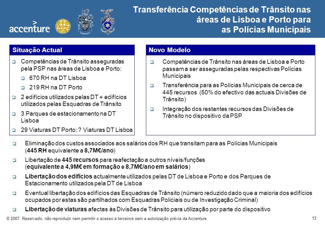 13 © 2007. Reservado, não reproduzir nem permitir o acesso a terceiros sem a autorização prévia da Accenture. Transferência Competências de Trânsito n