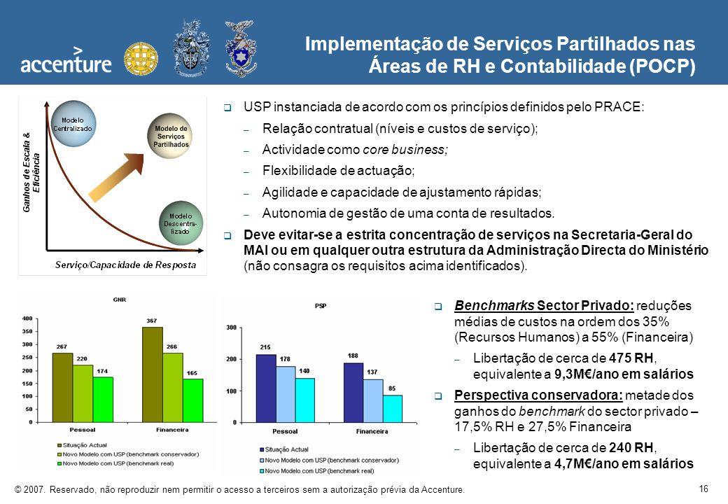 16 © 2007. Reservado, não reproduzir nem permitir o acesso a terceiros sem a autorização prévia da Accenture. Implementação de Serviços Partilhados na