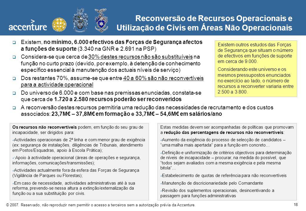 18 © 2007. Reservado, não reproduzir nem permitir o acesso a terceiros sem a autorização prévia da Accenture. Reconversão de Recursos Operacionais e U