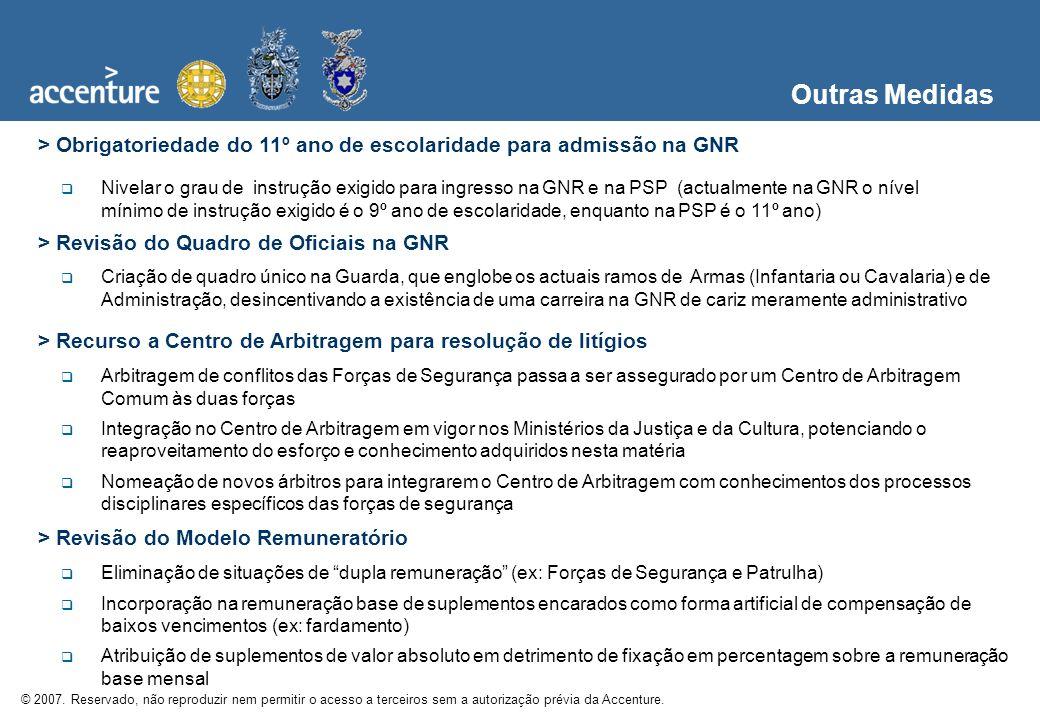 Nivelar o grau de instrução exigido para ingresso na GNR e na PSP (actualmente na GNR o nível mínimo de instrução exigido é o 9º ano de escolaridade,