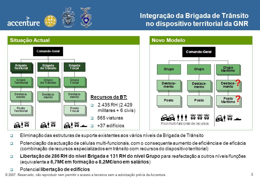 5 © 2007. Reservado, não reproduzir nem permitir o acesso a terceiros sem a autorização prévia da Accenture. Integração da Brigada de Trânsito no disp