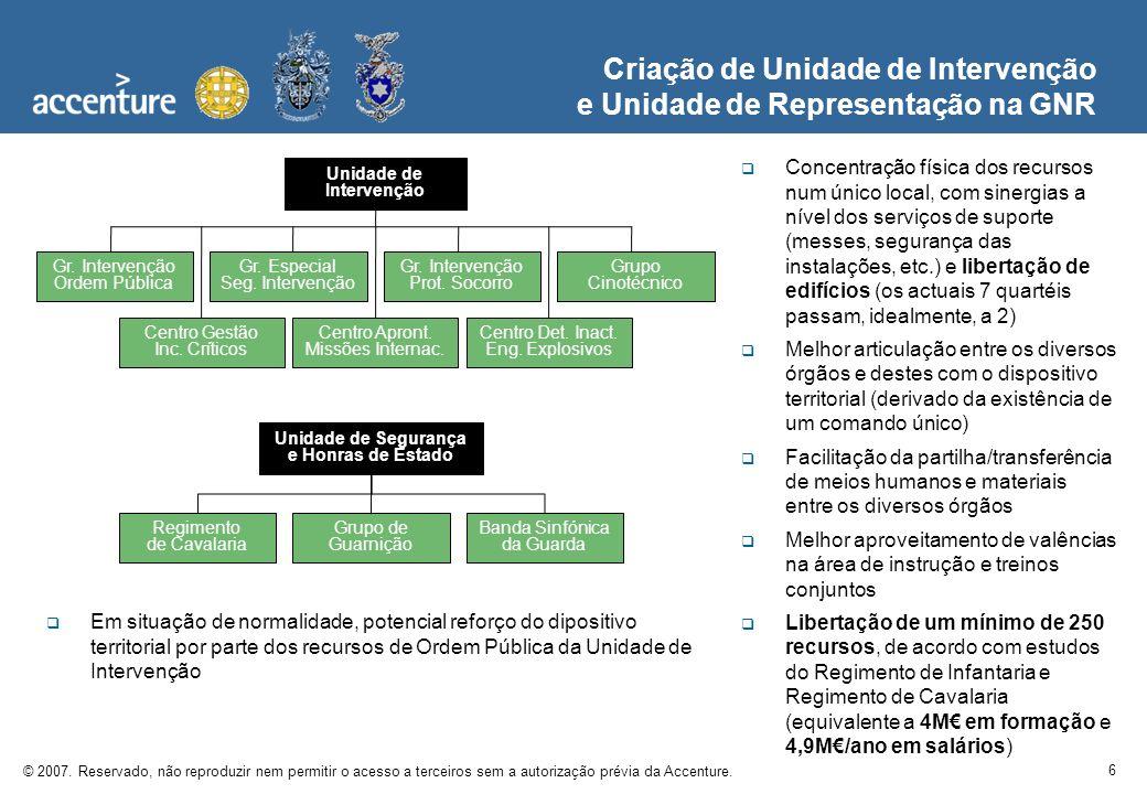 6 © 2007. Reservado, não reproduzir nem permitir o acesso a terceiros sem a autorização prévia da Accenture. Criação de Unidade de Intervenção e Unida