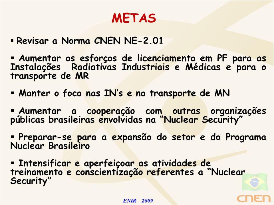 ENIR 2009 ENIR 2009 METAS Revisar a Norma CNEN NE-2.01 Aumentar os esforços de licenciamento em PF para as Instalações Radiativas Industriais e Médica