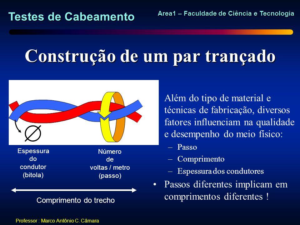 Testes de Cabeamento Area1 – Faculdade de Ciência e Tecnologia Professor : Marco Antônio C. Câmara Construção de um par trançado Além do tipo de mater