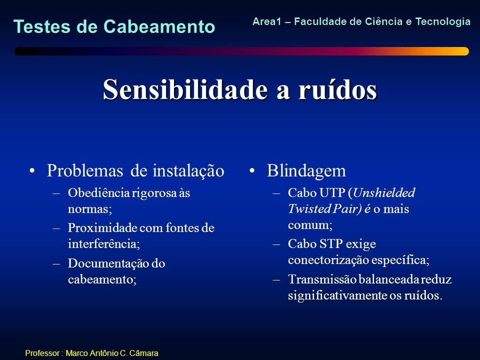 Testes de Cabeamento Area1 – Faculdade de Ciência e Tecnologia Professor : Marco Antônio C. Câmara Sensibilidade a ruídos Problemas de instalação –Obe