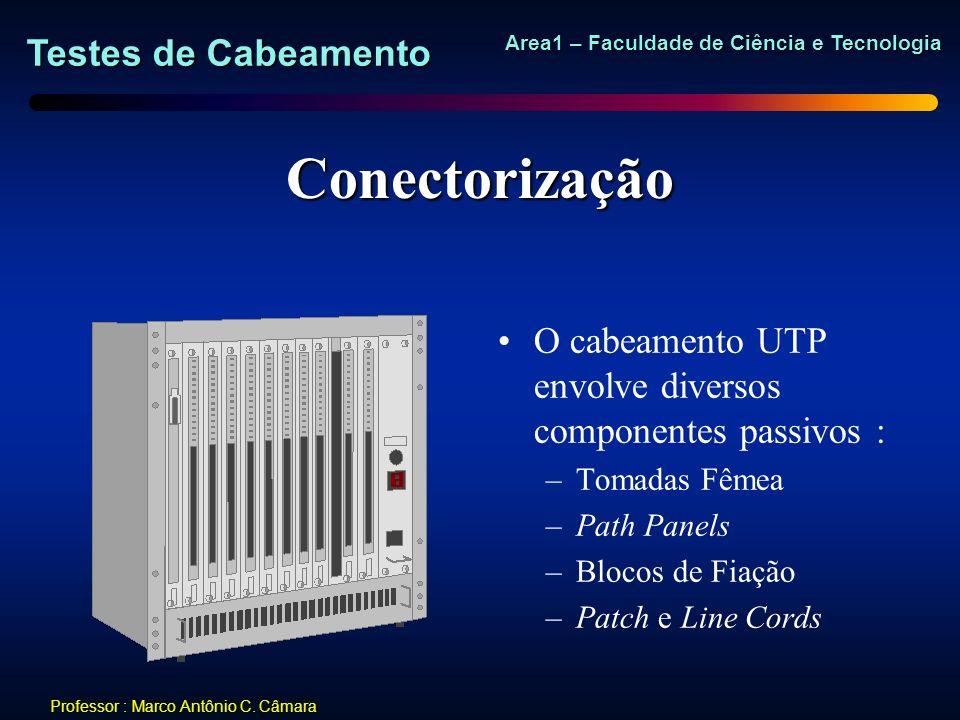 Testes de Cabeamento Area1 – Faculdade de Ciência e Tecnologia Professor : Marco Antônio C. Câmara Conectorização O cabeamento UTP envolve diversos co