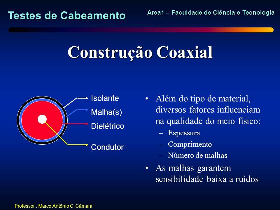 Testes de Cabeamento Area1 – Faculdade de Ciência e Tecnologia Professor : Marco Antônio C. Câmara Construção Coaxial Além do tipo de material, divers