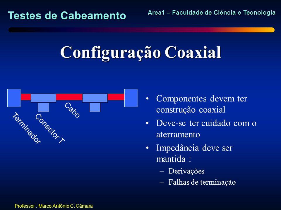 Testes de Cabeamento Area1 – Faculdade de Ciência e Tecnologia Professor : Marco Antônio C. Câmara Configuração Coaxial Componentes devem ter construç