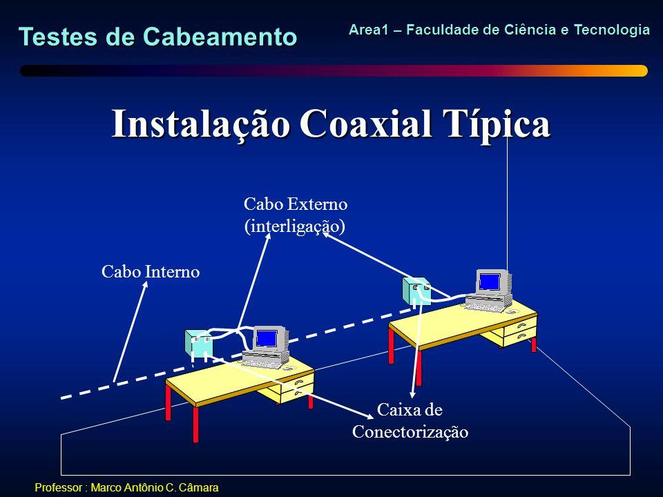 Testes de Cabeamento Area1 – Faculdade de Ciência e Tecnologia Professor : Marco Antônio C. Câmara Instalação Coaxial Típica Cabo Interno Cabo Externo