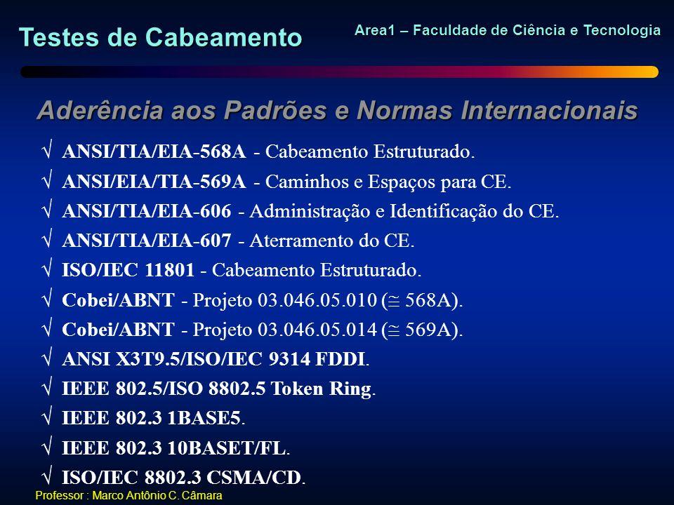 Testes de Cabeamento Area1 – Faculdade de Ciência e Tecnologia Professor : Marco Antônio C. Câmara ANSI/TIA/EIA-568A - Cabeamento Estruturado. ANSI/EI