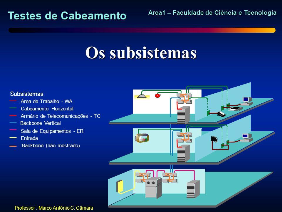 Testes de Cabeamento Area1 – Faculdade de Ciência e Tecnologia Professor : Marco Antônio C. Câmara Os subsistemas Cabeamento Horizontal Sala de Equipa