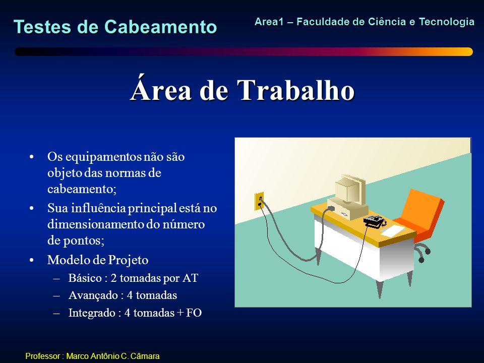 Testes de Cabeamento Area1 – Faculdade de Ciência e Tecnologia Professor : Marco Antônio C. Câmara Área de Trabalho Os equipamentos não são objeto das