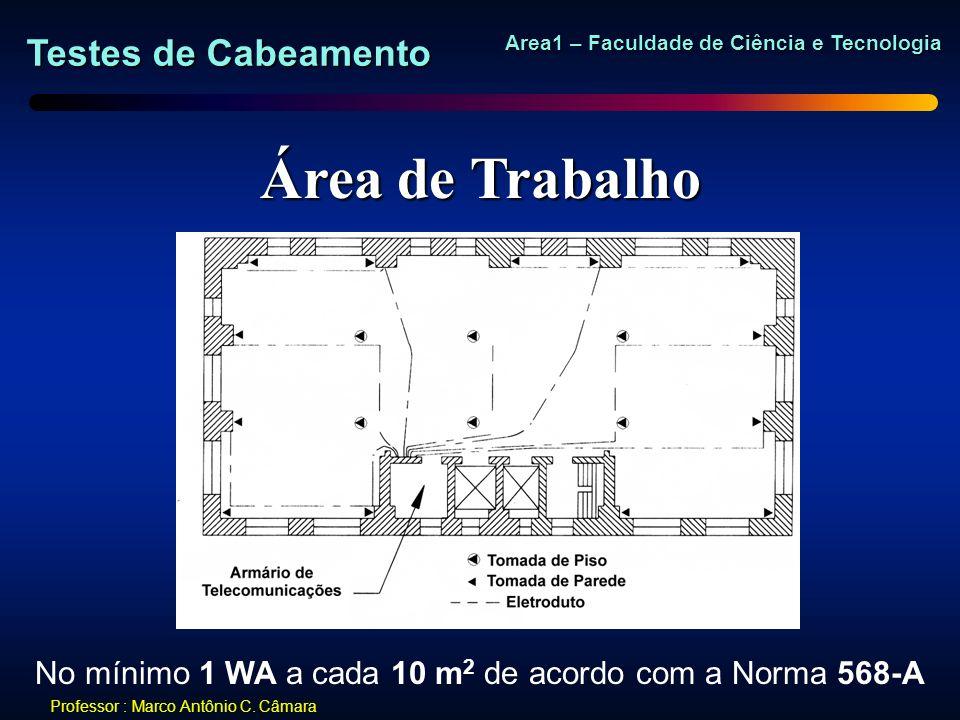 Testes de Cabeamento Area1 – Faculdade de Ciência e Tecnologia Professor : Marco Antônio C. Câmara No mínimo 1 WA a cada 10 m 2 de acordo com a Norma