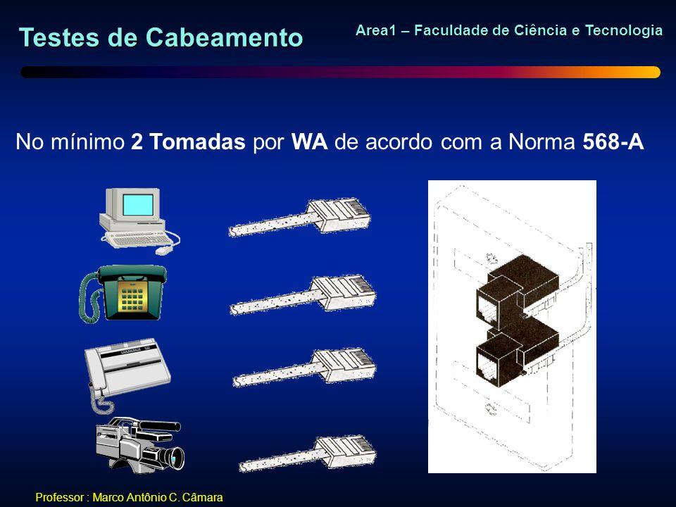 Testes de Cabeamento Area1 – Faculdade de Ciência e Tecnologia Professor : Marco Antônio C. Câmara No mínimo 2 Tomadas por WA de acordo com a Norma 56